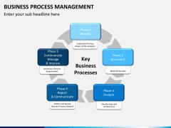 Business process management PPT slide 9