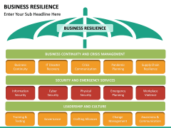 Business resilience PPT slide 16