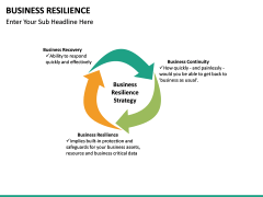 Business resilience PPT slide 25