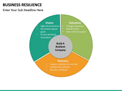 Business resilience PPT slide 27