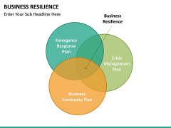 Business resilience PPT slide 30