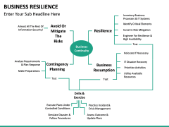 Business resilience PPT slide 18