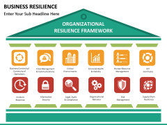 Business resilience PPT slide 19