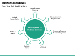 Business resilience PPT slide 20