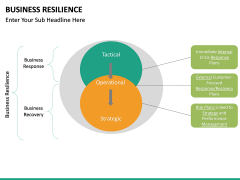 Business resilience PPT slide 22