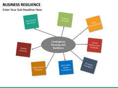 Business resilience PPT slide 23