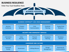 Business resilience PPT slide 1