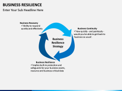 Business resilience PPT slide 10
