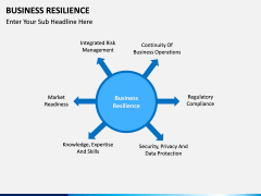 Business resilience PPT slide 14