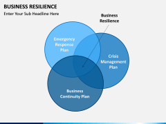 Business resilience PPT slide 15