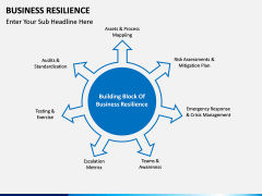 Business resilience PPT slide 5