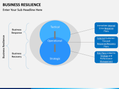 Business resilience PPT slide 7