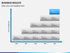 Business results PPT slide 2