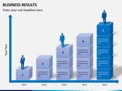 Business results PPT slide 9