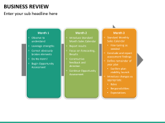 Business review PPT slide 24
