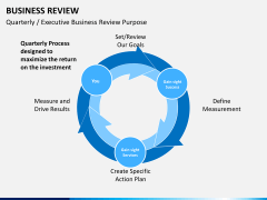 Business review PPT slide 1
