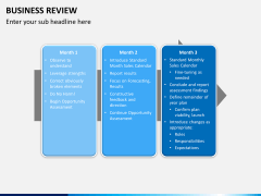 Business review PPT slide 12