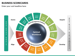 Business scorecards PPT slide 8