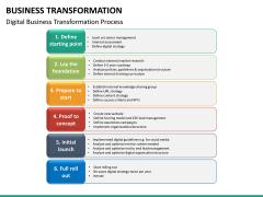 Business transformation PPT slide 34
