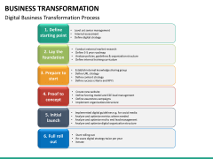 Transformation bundle PPT slide 74