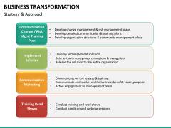 Business transformation PPT slide 35