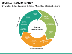 Business transformation PPT slide 37