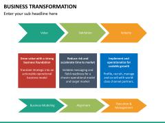 Business transformation PPT slide 39