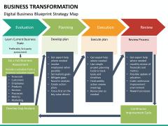 Business transformation PPT slide 40