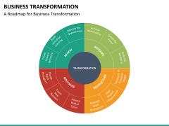 Business transformation PPT slide 23
