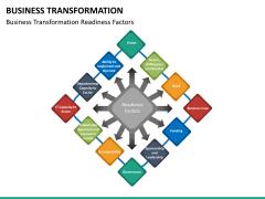 Business transformation PPT slide 43