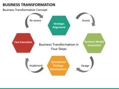 Business transformation PPT slide 25