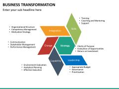 Business transformation PPT slide 26