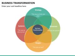 Business transformation PPT slide 27