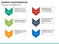 Business transformation PPT slide 31