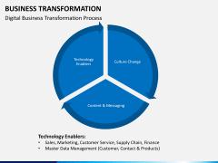 Transformation bundle PPT slide 11