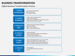 Business transformation PPT slide 12