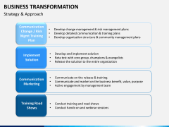 Transformation bundle PPT slide 13