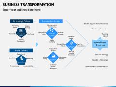 Business transformation PPT slide 14