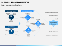 Transformation bundle PPT slide 14