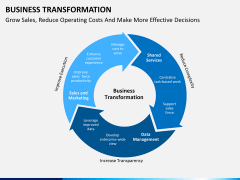 Business transformation PPT slide 15