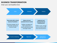 Business transformation PPT slide 17