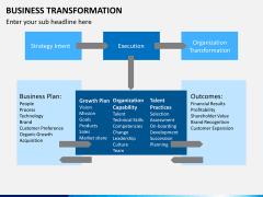 Business transformation PPT slide 19
