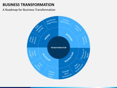 Transformation bundle PPT slide 1