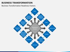 Transformation bundle PPT slide 21