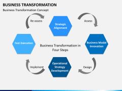 Business transformation PPT slide 3