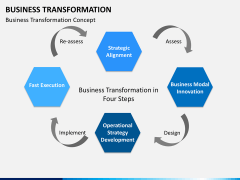 Transformation bundle PPT slide 3