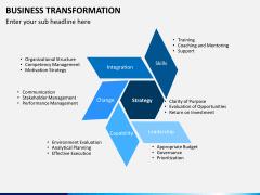 Transformation bundle PPT slide 4