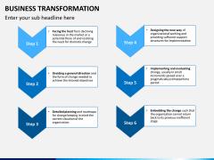 Business transformation PPT slide 9