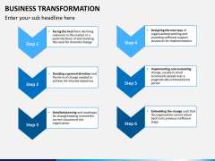 Transformation bundle PPT slide 9