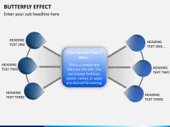 Butterfly effect PPT slide 5